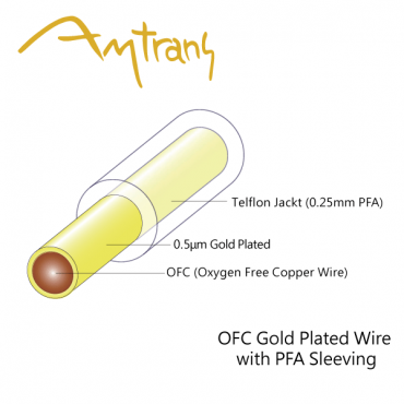 Amtrans 0.9mm OFC gold plated wire